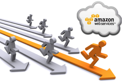 AWS FastX Performance